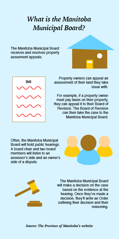 A sidebar explaining how the Manitoba Municipal Board makes its decisions.