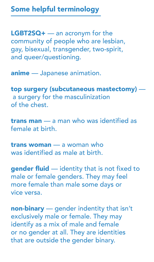 A glossary with helpful terminology:  LGBT2SQ+ — an acronym for the community of people who are lesbian, gay, bisexual, transgender, two-spirit, and queer/questioning.  anime — Japanese animation.  top surgery (subcutaneous mastectomy) — a surgery for the masculinization of the chest.  trans man — a man who was identified as female at birth.  trans woman — a woman who was identified as male at birth.  gender fluid — identity that is not fixed to male or female genders. They may feel more female than male some days or vice versa.  non-binary — gender identity that isn't exclusively male or female. They may identify as a mix of male and female or no gender at all. They are identities that are outside the gender binary.